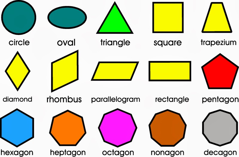 Name the shapes colmore junior maths blog name the shapes ccuart Image collections
